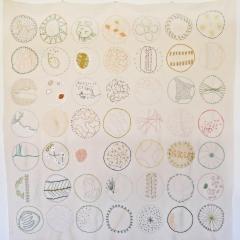 Sabine Mangold: Tausendfüsslerinseln